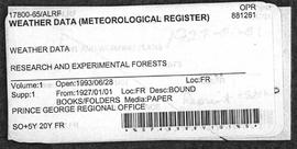 Weather Data (Metereological Register) - Supplement