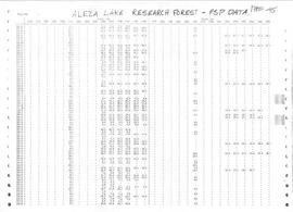 Aleza Lake Research Forest PSP Data