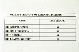 Oldest survivors of the Research Division