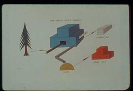 Pulpmill - General - Graphic presentation slide featuring Northwood Pulp's sawmill